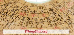 Comprender Que es el I Ching y Su Uso en Aplicaciones de Feng Shui