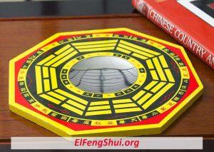 El Espejo Pa Kua Feng Shui (Para Que Se Usa, Ubicación y Tipos)