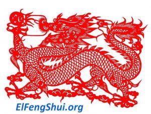 Predicción Anual 2020 Para el Dragon Chino (Como Será su Año)